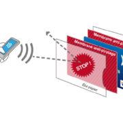 Etuis Barrière RFID